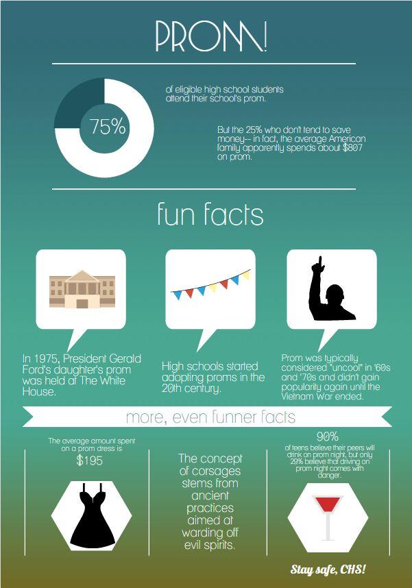 prom infographic