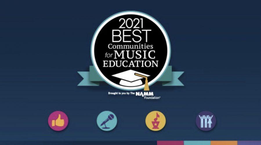 Chelsea Named Among Best Communities for Music Education